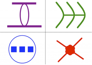 Pictograms (visual symbols) taught to 3- and 4-year-olds by Deak and Toney (2013, Exp. 3).