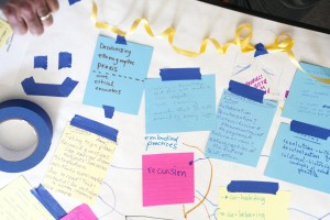 Blue, yellow, and pink note squares are taped with blue tape to a white background paper. The handwritten memos on the note squares seem to relate to ethnographic practice. A yellow ribbon curls across the top of the frame.