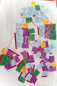 An arrangement of purple, green, light blue, and yellow post-its on a white background is criscrossed with yellow and red tape and ribbon, connecting ideas jotted on notes at opposite ends of the mass of notes.